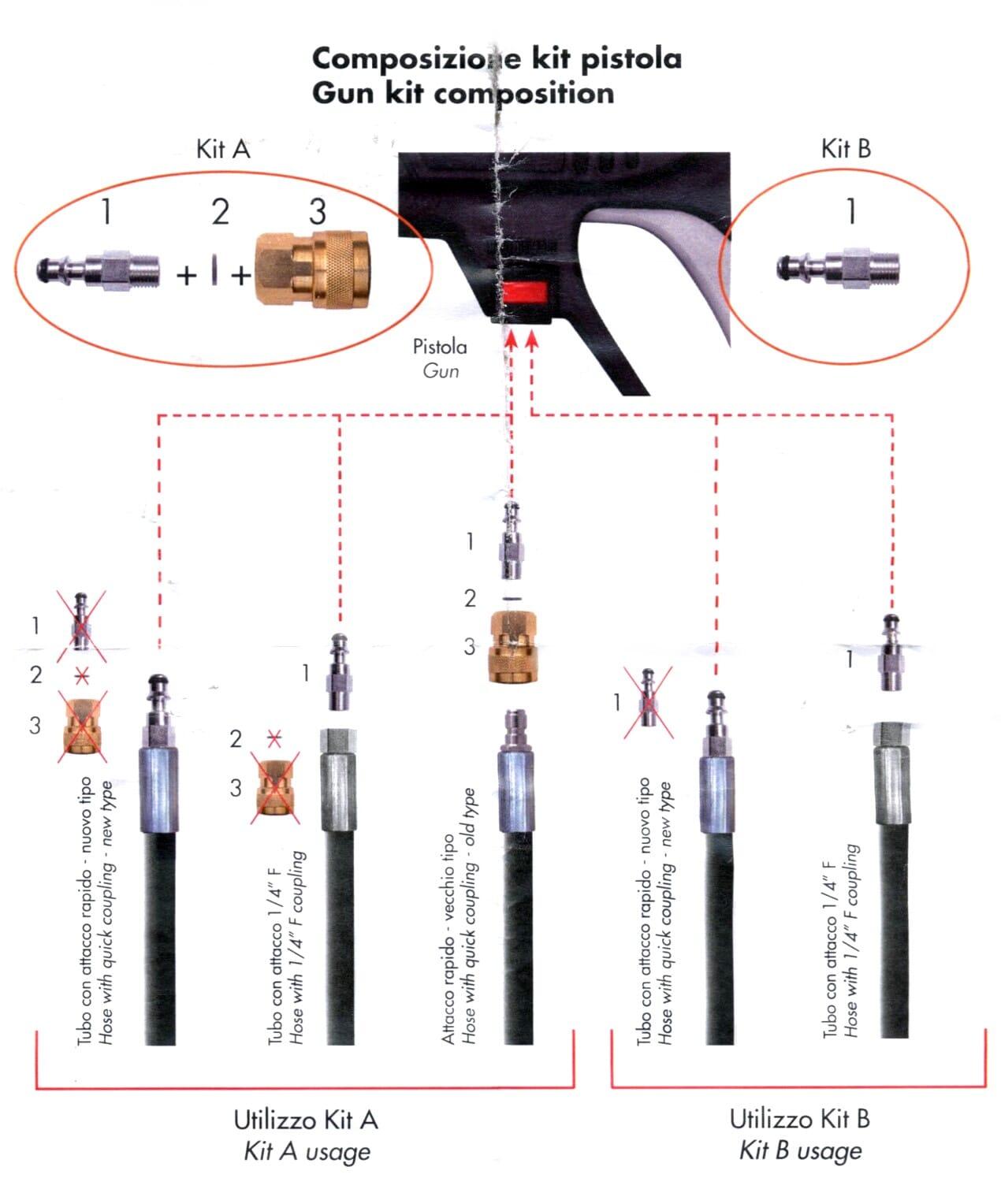 poignee pistolet s09 adaptateurs 118544 adepem. Black Bedroom Furniture Sets. Home Design Ideas