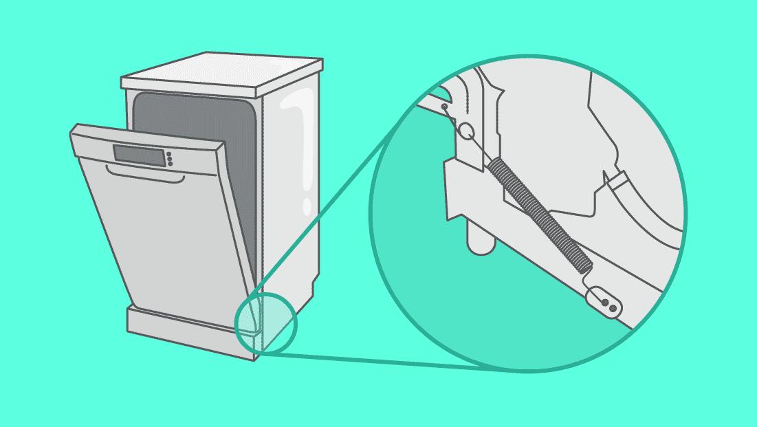 Comment réparer le ressort et le câble de porte de mon lave-vaisselle ?