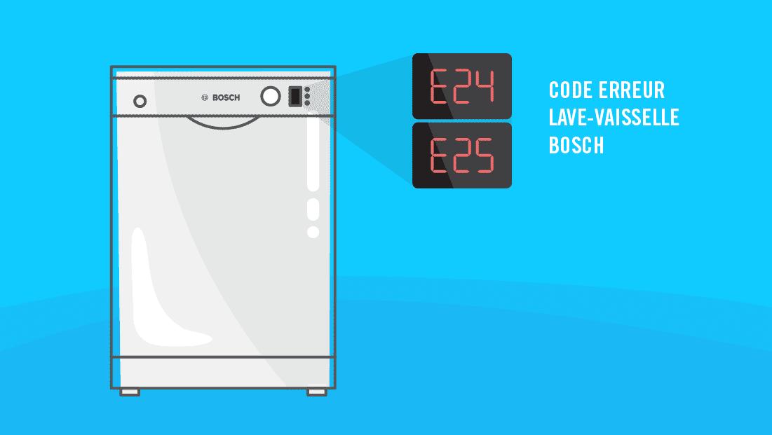 Comment résoudre le code erreur E24/E25 sur mon lave-vaisselle Bosch ?