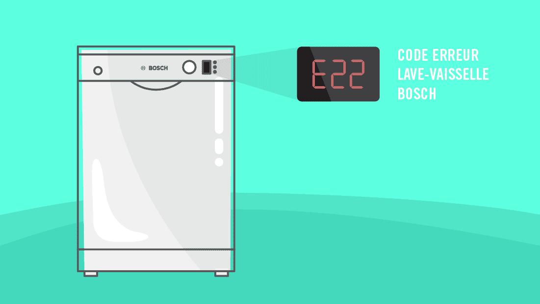 Comment résoudre le code erreur E22 sur mon lave-vaisselle Bosch ?