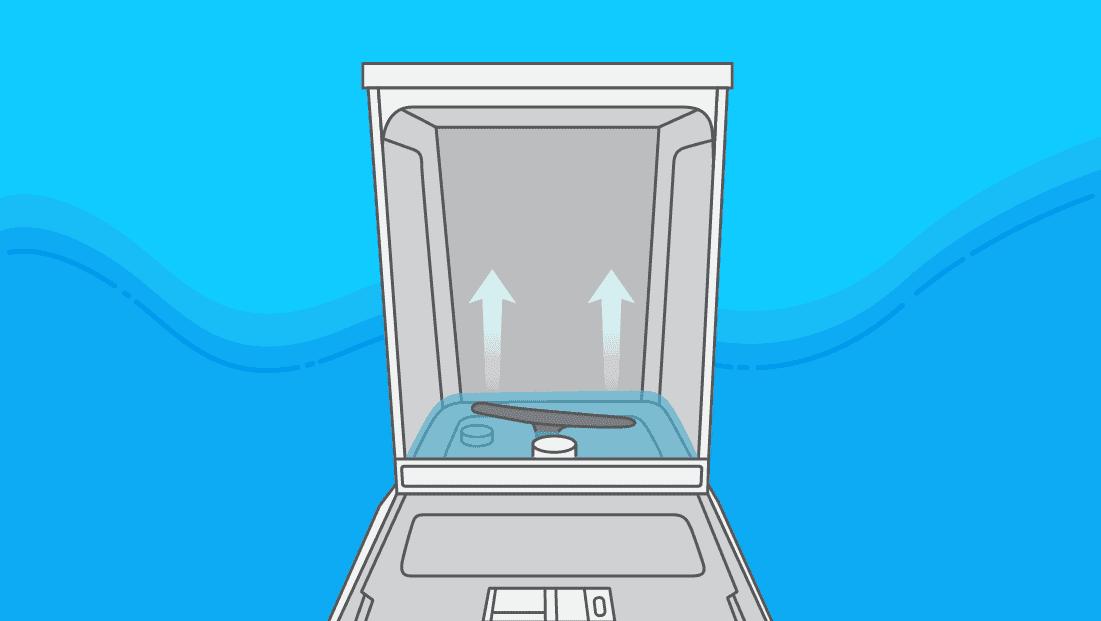 Lave-vaisselle bouché, que faire quand l'eau remonte ?