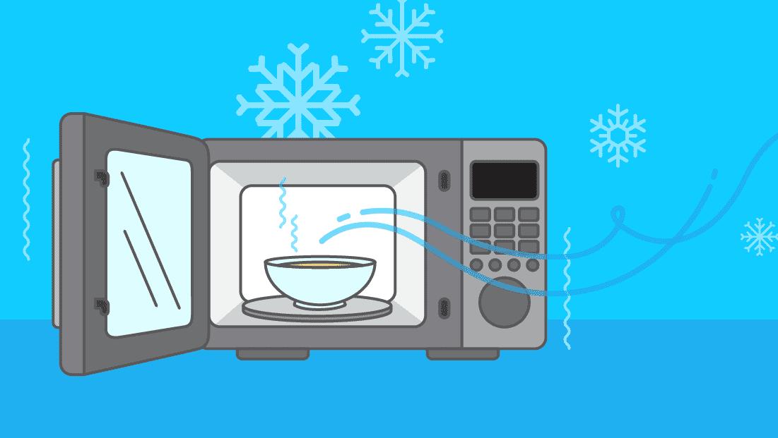 Pourquoi mon four à micro-ondes ne chauffe plus ?